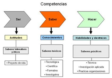 el desarrollo de competencias socioemocionales y su seminario is 36 desarrollo de competencias