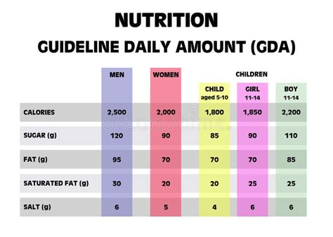 Detox Programme Nhs by Nutrition Guideline Daily Amounts Stock Illustration