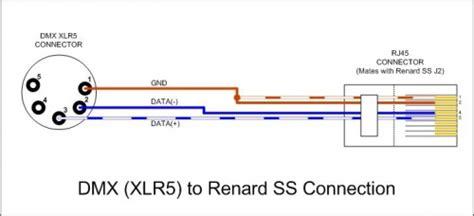 dmx to ethernet wiring diagram wiring diagrams schematics