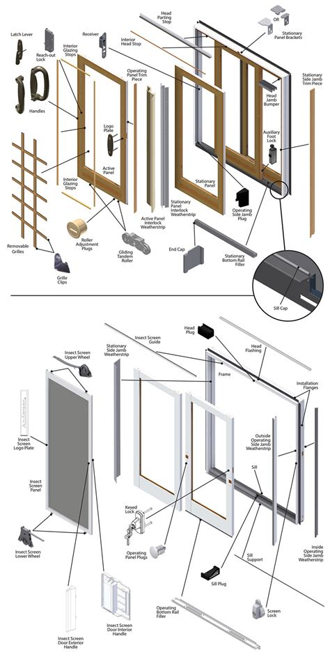 Andersen Patio Door Parts Frenchwood Gliding Patio Door Parts Diagram