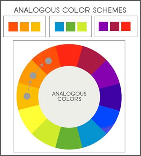 color wheel schemes analogous definition what is