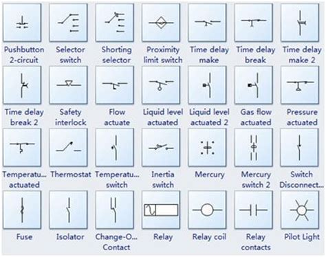 electrical schematic symbols at a glance electronics