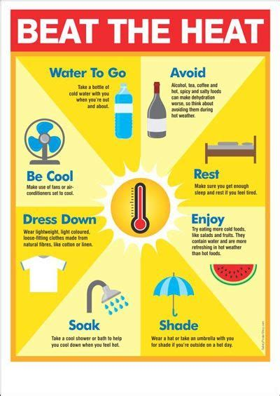 First Aid Posters Safety Poster Shop Survival Tips Pinterest Safety Posters Safety And Heat And Illness Prevention Template