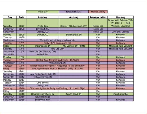 5 travel itinerary template excel teknoswitch log 437 saneme