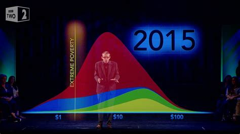 hans rosling netflix no more rich world and poor world don t panic how to