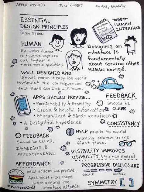 design principles a visual overview of apple s essential design principles