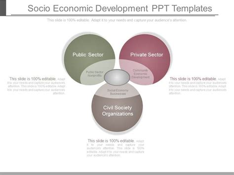 powerpoint templates economics socio economic development ppt templates presentation