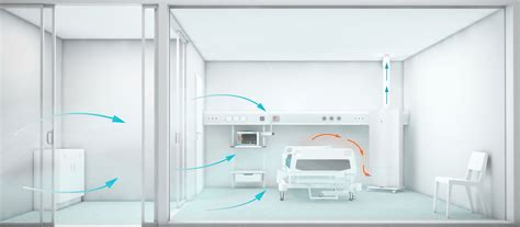 positive pressure room air purification for hospitals and other healthcare units genano en