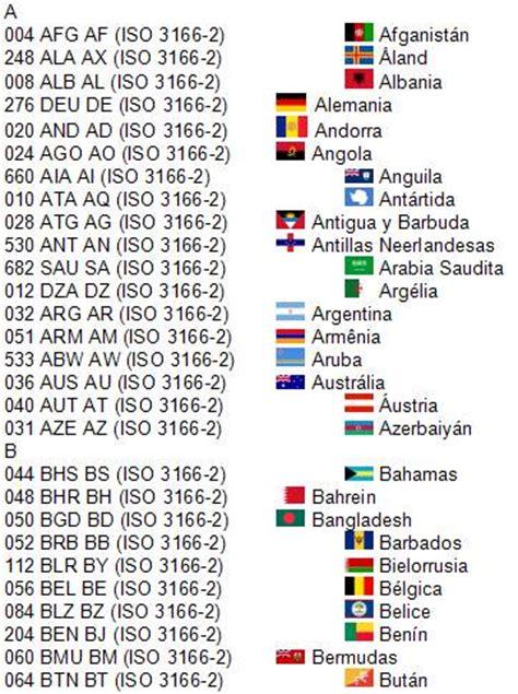 excel contable colombia codigo paises dian en excel codigo de paises