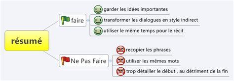 Resume D Un Texte by Comment Faire Un R 233 Sum 233 De Texte Collegiendys