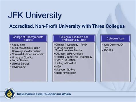 Mba From Non Accredited School by F Kennedy An Overview