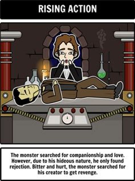 frankenstein of a chion books 1000 images about frankenstein on