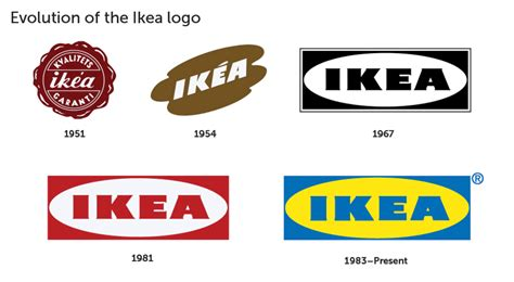 150 People Were Asked To Draw 10 Famous Logos From Their ... Walmart Slogans