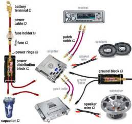 wiring diagram thread useful info nissan forum