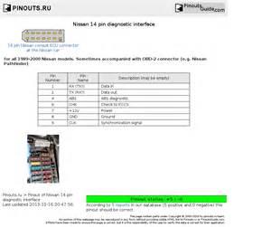 nissan 14 pin diagnostic interface pinout diagram pinoutguide