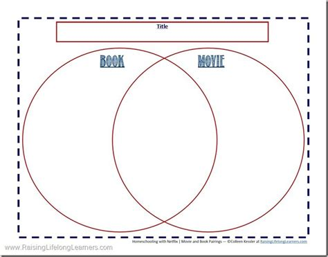 printable copy of a venn diagram homeschooling with netflix movie and book pairings