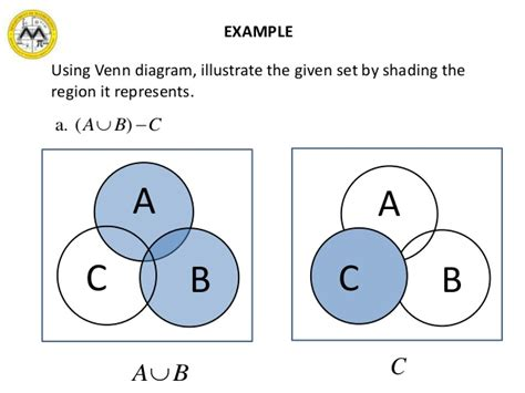 a b c venn diagram mit math syllabus 10 3 lesson 1 sets and the real number system