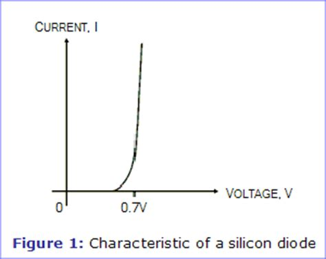 silicon diode forward voltage drop diodes electronics in meccano