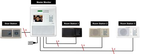 intercoms for wiring diagram intercoms get free