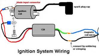 Ignition System Parts Functions Jaguar Cdi Ignition For The 48cc Ht Engine