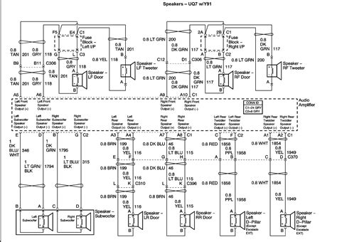 2004 gmc envoy radio wiring diagram diagrams bose cd changer wiring diagram library what are the radio wiring colors for a 2003 gmc denali with a bose system