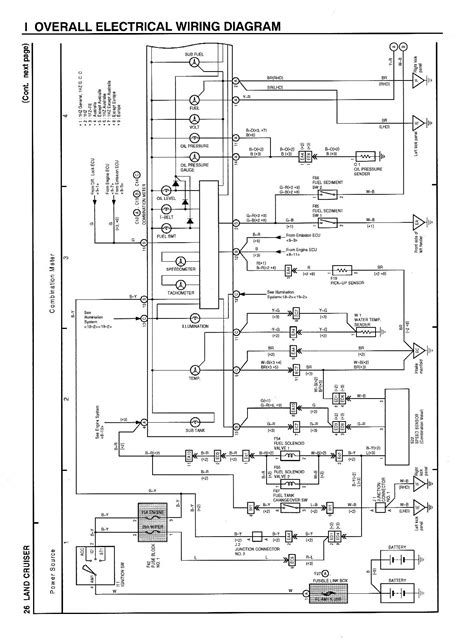 toyota 80 series landcruiser wiring diagrams wiring