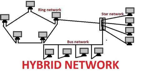 network layout meaning computer networking lessons lesson 3 u last boy 31