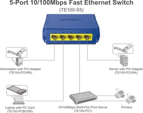ethernet port diagram 5 port 10 100mbps switch trendnet te100 s5