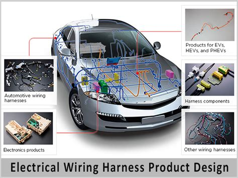 rapidharness wiring harness software best best free