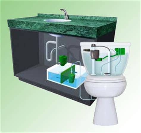 Shower Recycle Water by Green Plumbing Orlando Florida Orlando Plumber