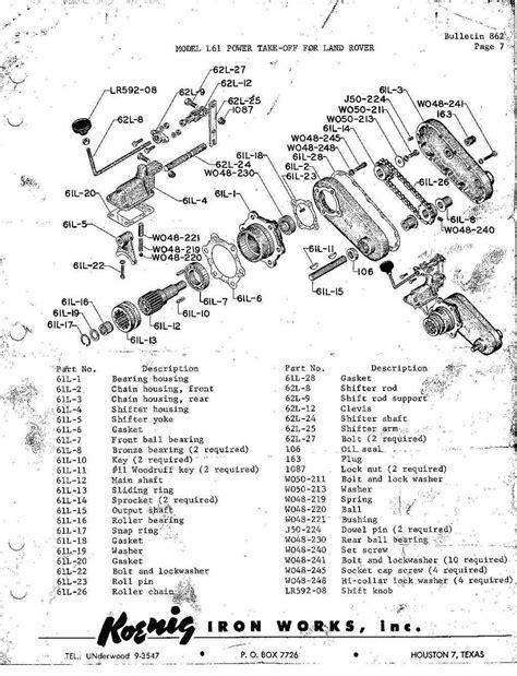 Land Rover FAQ - Repair & Maintenance - Series - Options