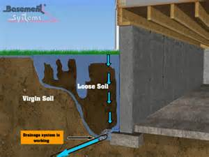 gallery for gt french drain foundation