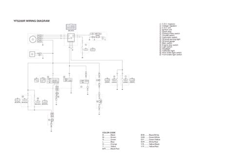 cool 1998 yamaha warrior 350 wiring diagram pictures