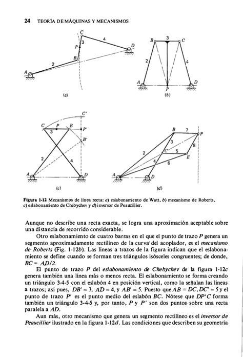 LIBRO TEORIA DE MAQUINAS Y MECANISMOS SHIGLEY PDF