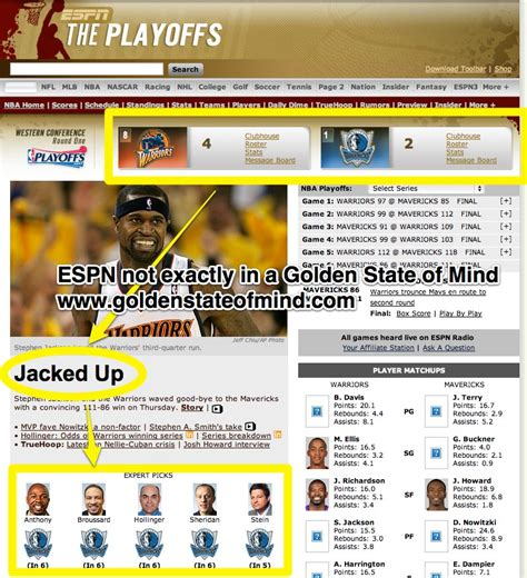 Espn Mba Playoffs by Golden State Warriors La Clippers 1 1 Playoff