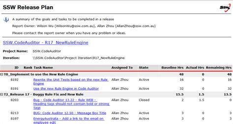 SSW Agile Template   Screenshots