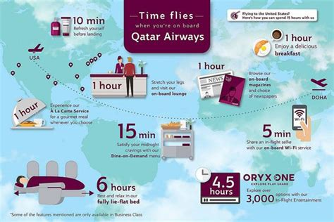 Laptop Ban Detox by Qatar Airways Offers Free Laptops On U S Flights Airline