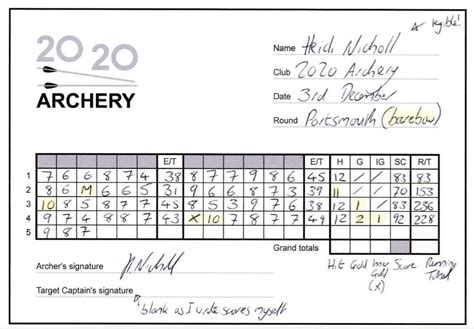 archery score card template how to fill in an archery scoresheet 2020 archery