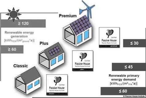 passive house planning package download passivhaus news
