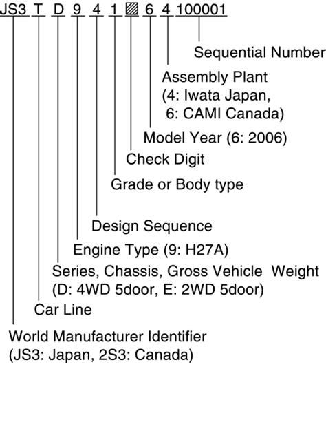 Suzuki Car Vin Decoder Repair Guides Vehicle Identification Number Vin