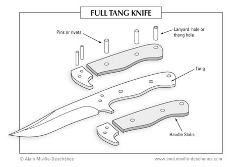 layout blade template full tang knife