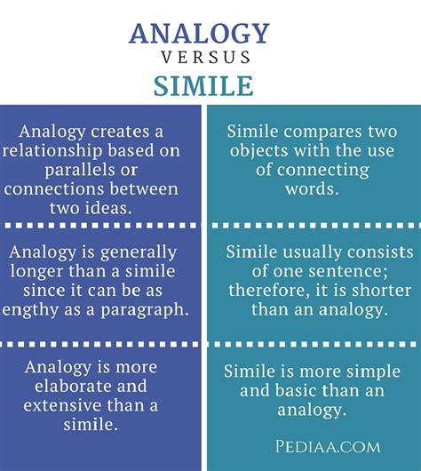 analogy images search