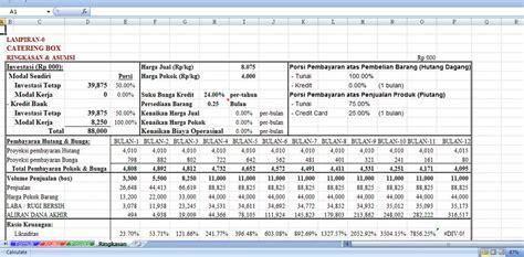 greenwhite jual proposal bisnis plan proposal kredit