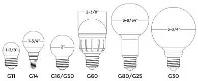 Led Light Bulb Size Chart Home Lighting 101 A Guide To Understanding Light Bulb Shapes Sizes And Codes