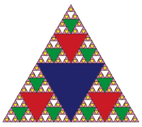 triangle pattern in python 4 8 sierpinski triangle problem solving with algorithms