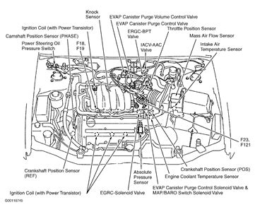 security system 1997 oldsmobile regency electronic valve timing where is the map sensor located fixya