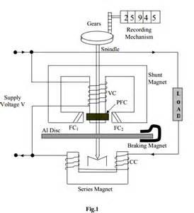 wiring diagram for bridge rectifier wiring motorcycle