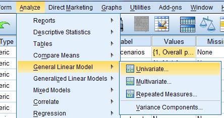 spss tutorial glm tutorial analisis glm univariate covariate dengan spss