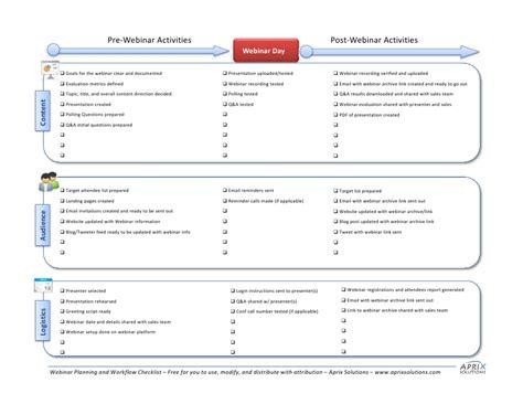 Webinar Planning And Checklist Guide Webinar Design Template