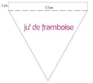 Diy Guirlande Fanion Papier by Tuto Une Guirlande De Fanions Ju2framboise